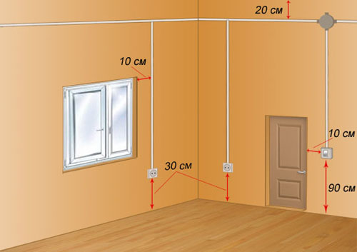 Расположение розеток – как и где лучше расположить в разных комнатах  помещениях (70 фото) – строительный портал – strojka-gid.ru