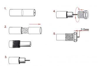Как правильно соединить антенный кабель между собой без потери качества