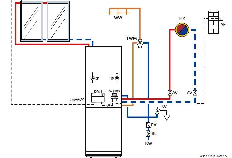 Подключение газовых котлов в частных домах: правила и схема, как подключить к электрической сети, стоимость