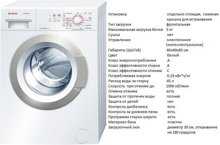 Класс стирки стиральных машин - что это 2стиралки.ру