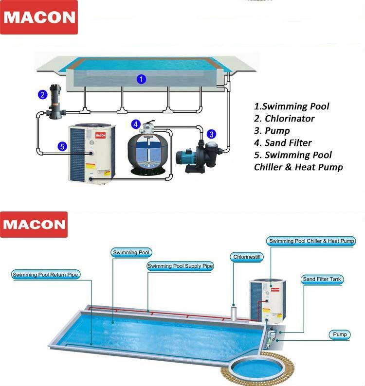 Тепловой насос для бассейна — как выбрать, устройство, установка