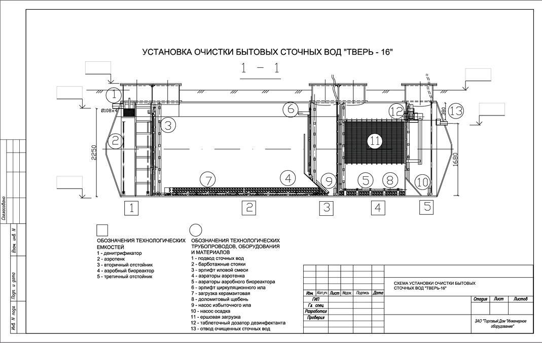 """Септик (автономная канализация) """"тверь"""" для дачи и загородного дома"""