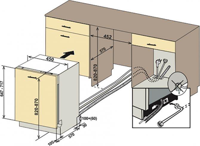 Установка и подключение посудомоечной машины: монтаж и подключение посудомойки к водопроводу и канализации