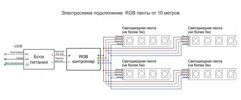 Устройство светодиодной ленты: важно знать при подключении | 1posvetu.ru