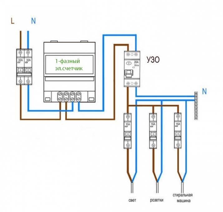 Подключение узо к однофазной сети без заземления: схемы + порядок выполнения работ - точка j
