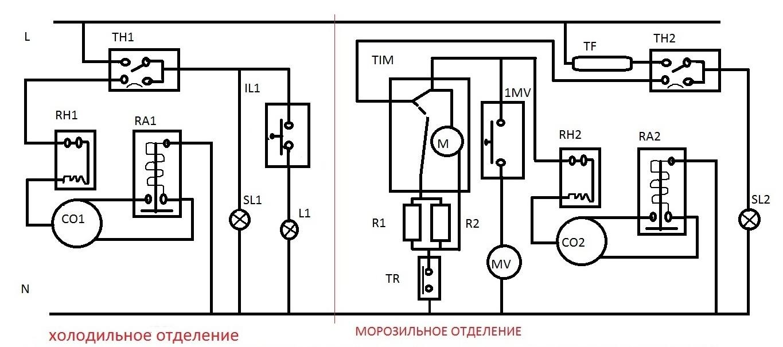 Устройство холодильника и принцип работы, как он устроен и из чего состоит