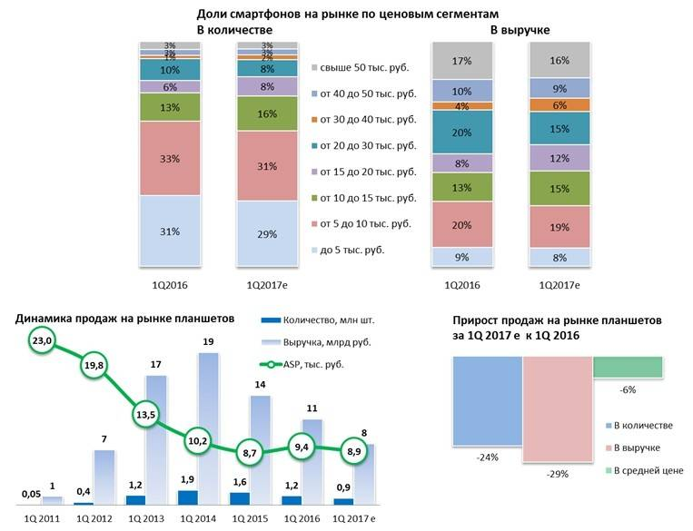 Какую газовую колонку лучше купить для квартиры: рейтинг моделей 2020