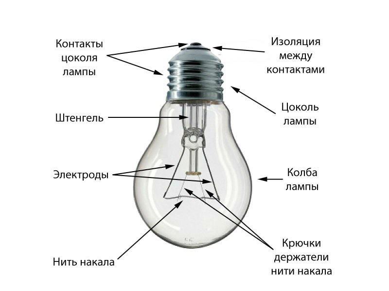 Этапы разборки лампы накаливания — описываем обстоятельно