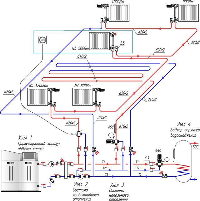 Умное отопление дома: способы организации работы системы