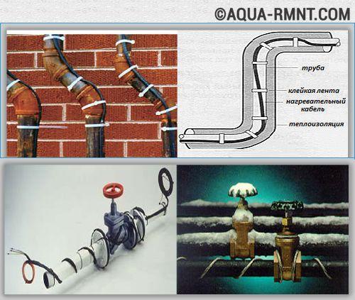 Как быстро и правильно разморозить трубу с водой под землей?