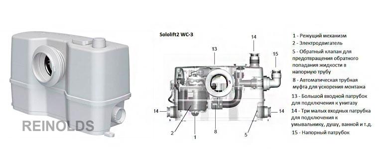 Система сололифт для канализации: описание; принцип работы; какие модели бывают; особенности монтажа и ремонта