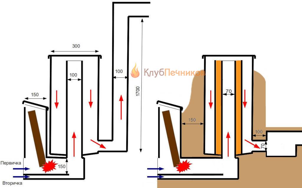 Ракетная печь длительного горения своими руками: чертежи, схемы