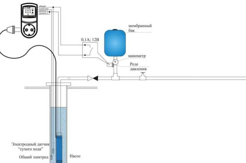 Подключение гидроаккумулятора - последовательность монтажа и настройки