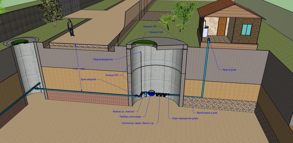 Врезка в центральную канализацию: преимущества и недостатки, порядок проведения работ, особенности эксплуатации