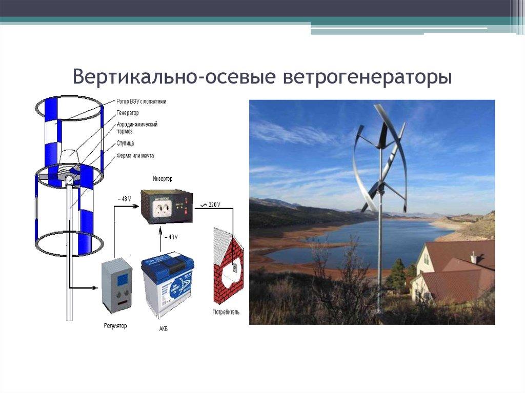 Принцип работы ветрогенератора: видео и обзор.