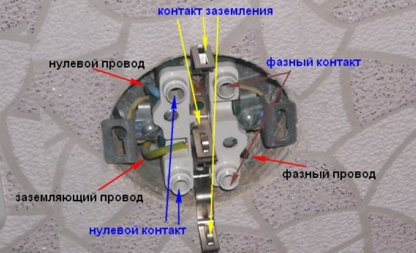 Как подключить розетку с заземлением - подключение (+фото)