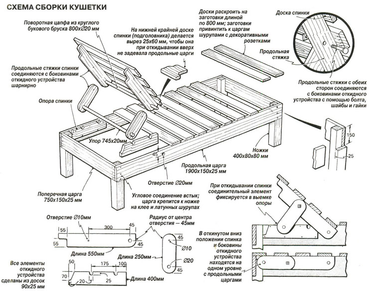 Как сделать кровать своими руками из дерева пошаговая инструкция с фото