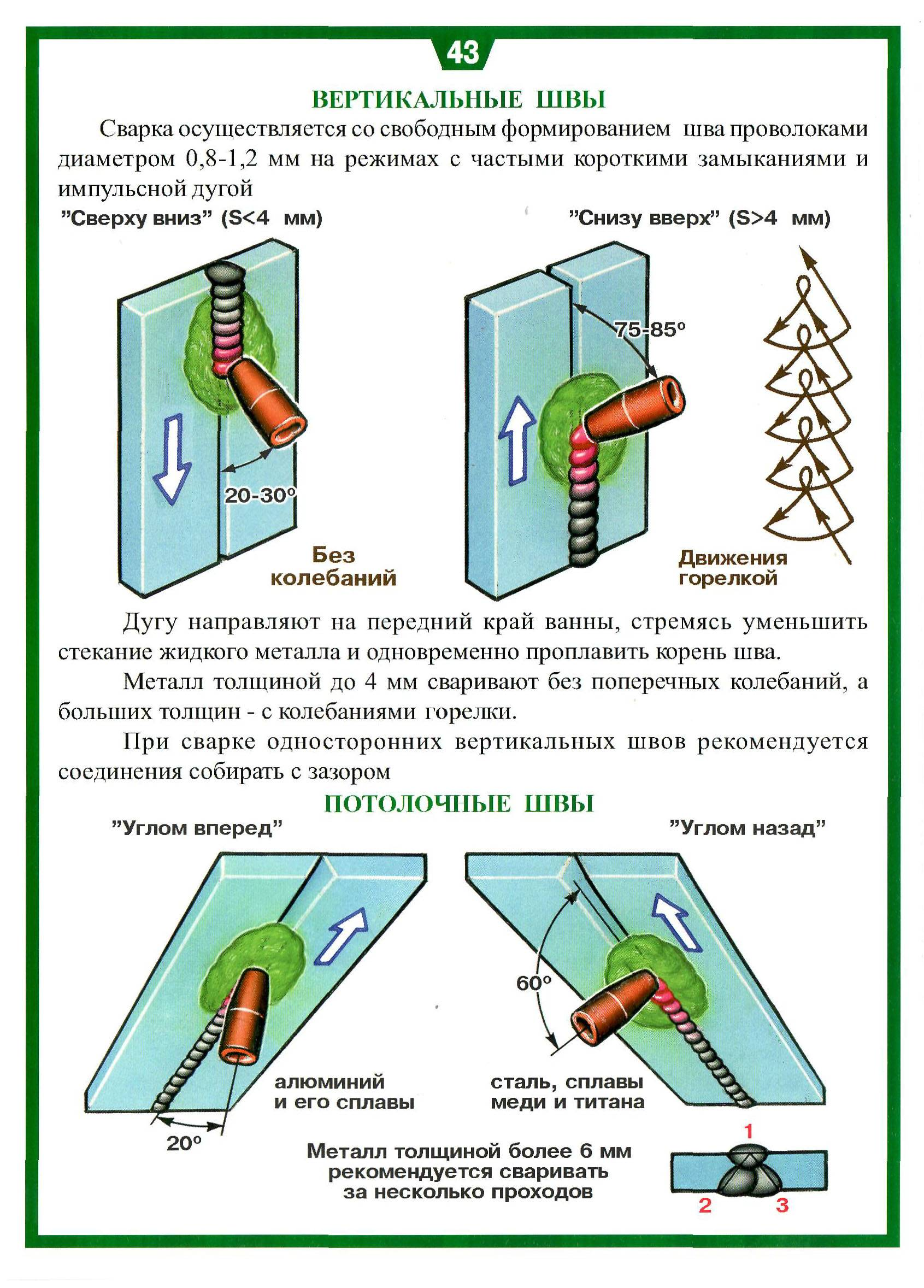 Сварка вертикальных, горизонтальных и потолочных швов