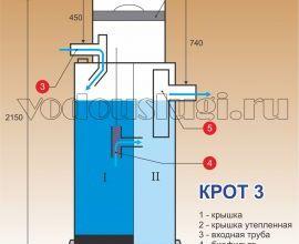 Септик «Крот» — конструкционное устройство и разбор преимуществ данной модели