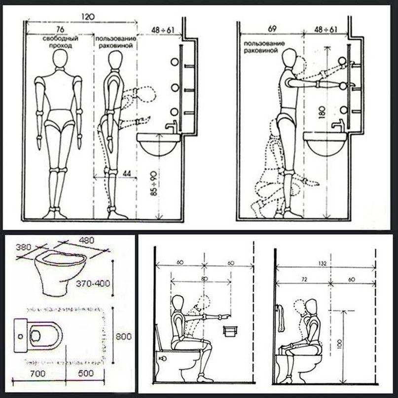 Высота и правила установки раковины и слива в ванную комнату
