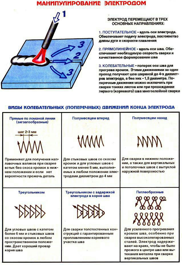 Читать книгу сварочные работы: практическое пособие для электрогазосварщика евгений костенко : онлайн чтение - страница 7