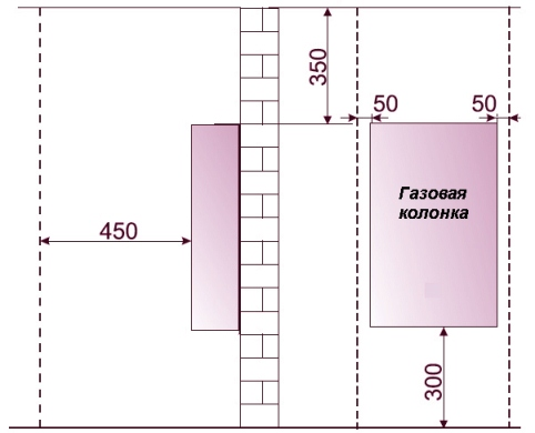 Установка газовой колонки: правила и требования в частном доме, нормы в квартире, вытяжка, схема подключения к водопроводу