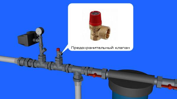 Гидроудар в трубе и защита от него
