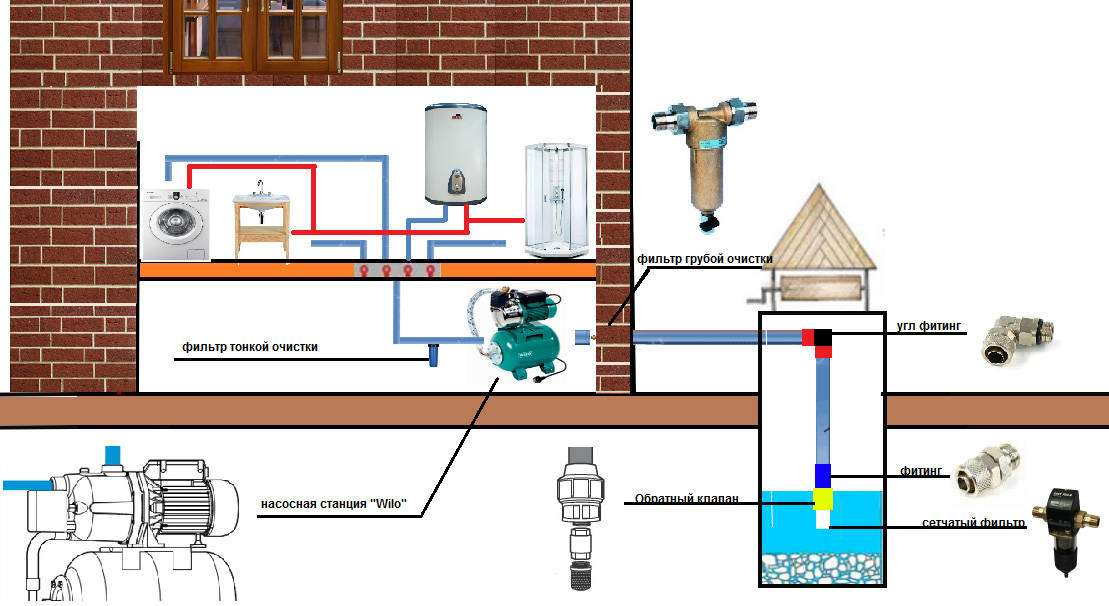Схема подключения насосной станции для частного дома - жми!