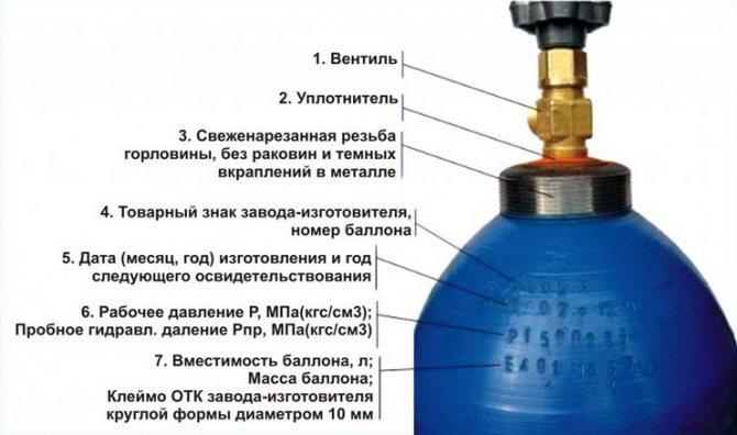 Отвод конденсата от наружного блока кондиционера: лучшие варианты обустройства