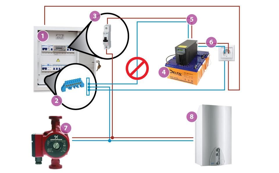 Схемы подключения насоса отопления: варианты и пошаговый инструктаж - точка j