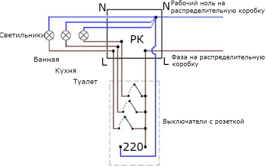 Розетка с выключателями в одном корпусе - как подключить? схемы и цена
