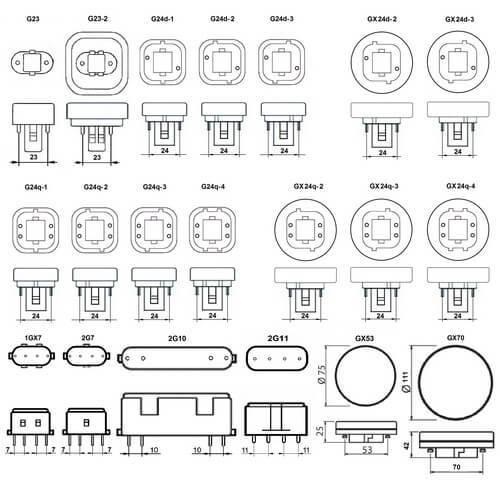 Цоколь е14, е27, g5, g10, g13: все виды цоколей для ламп, чем отличаются
