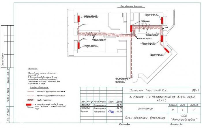 Как работает система отопления в многоквартирном доме: схемы трубных разводок