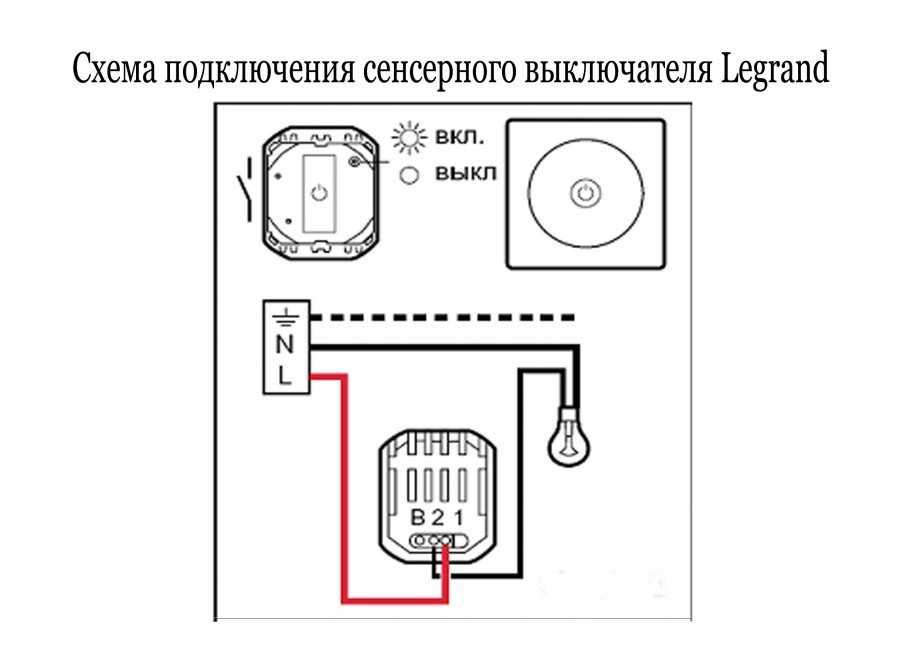 Установка выключателя своими руками - инструкция!
