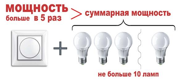 Диммируемые светодиодные лампы: детальное описание устройства, подбор и советы по применению регулируемых led ламп