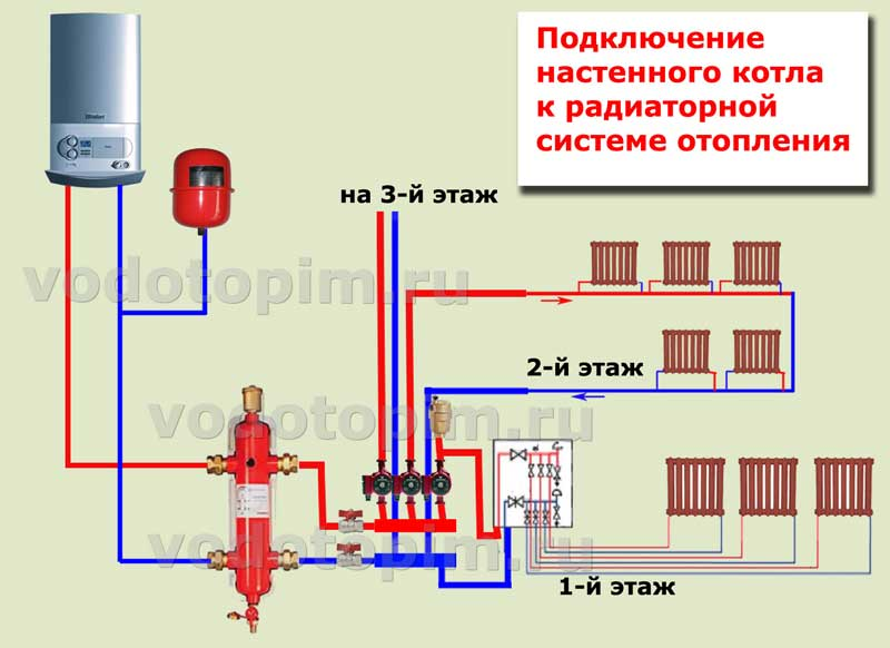 Установка насоса в систему отопления: советы и видеоинструкция.