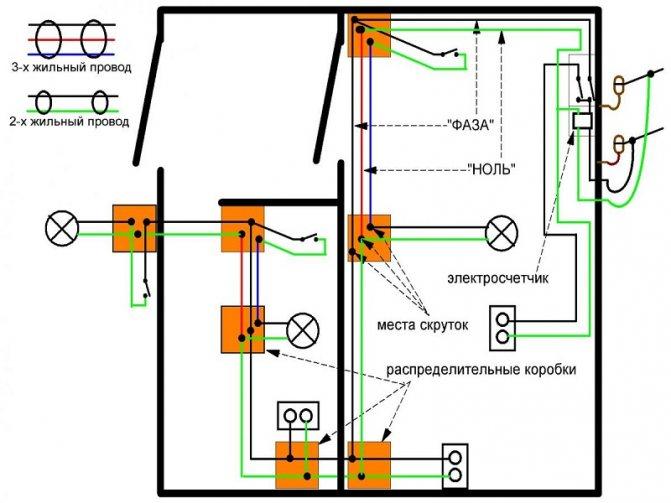 Как монтировать открытую электропроводку?