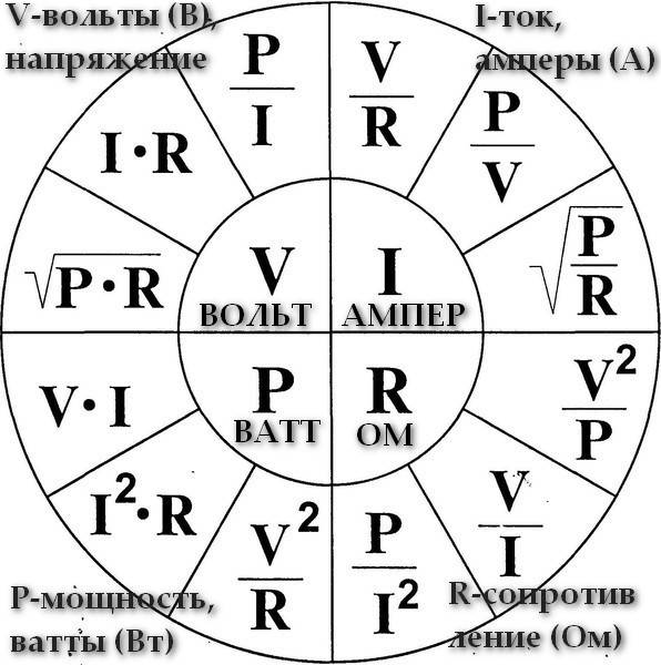 Мощность переменного тока - особенности расчета и формула