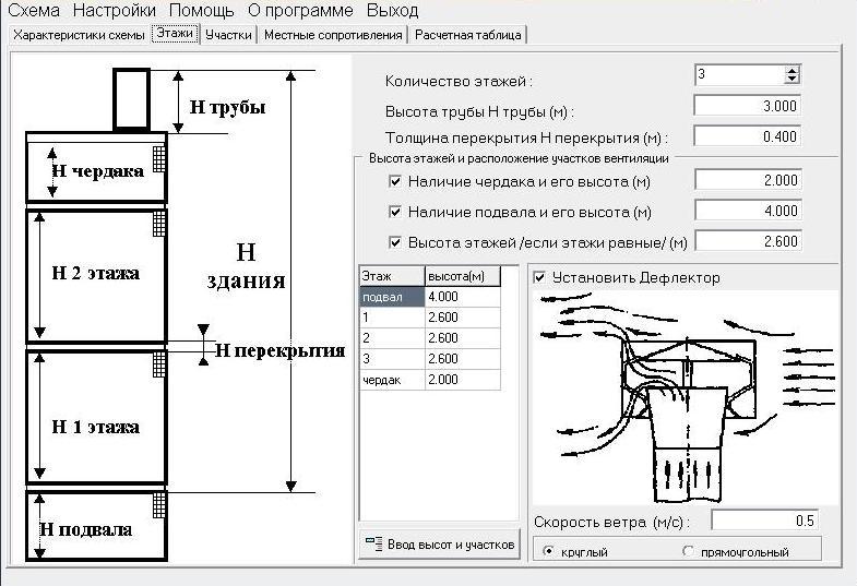 Основы аэродинамического расчета воздуховодов. подбор вентиляторов
