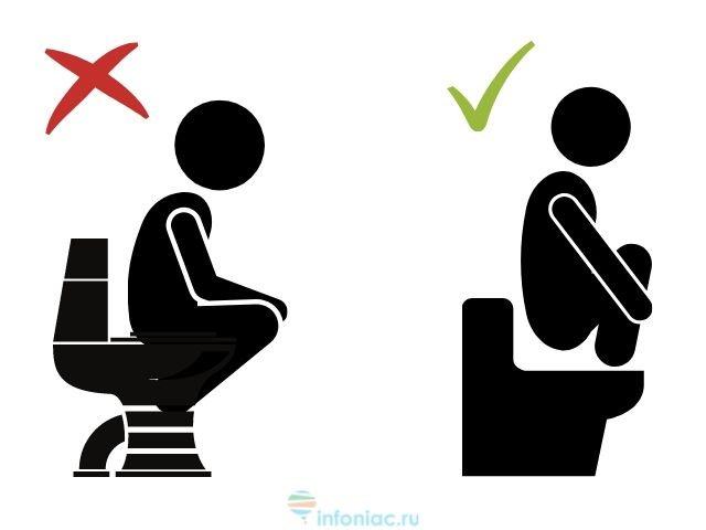 Почему мужчинам нельзя долго сидеть на унитазе и чем это грозит