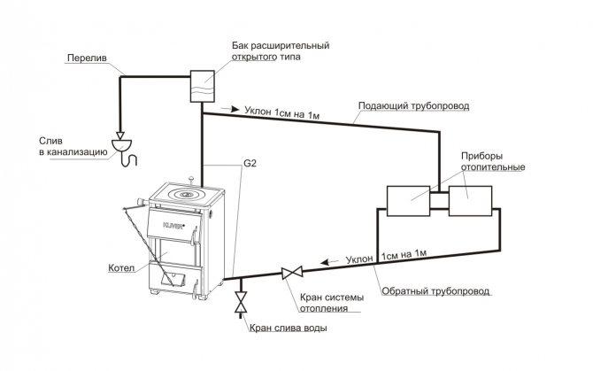 Система отопления двухэтажного дома, проект, схема, фото и видео