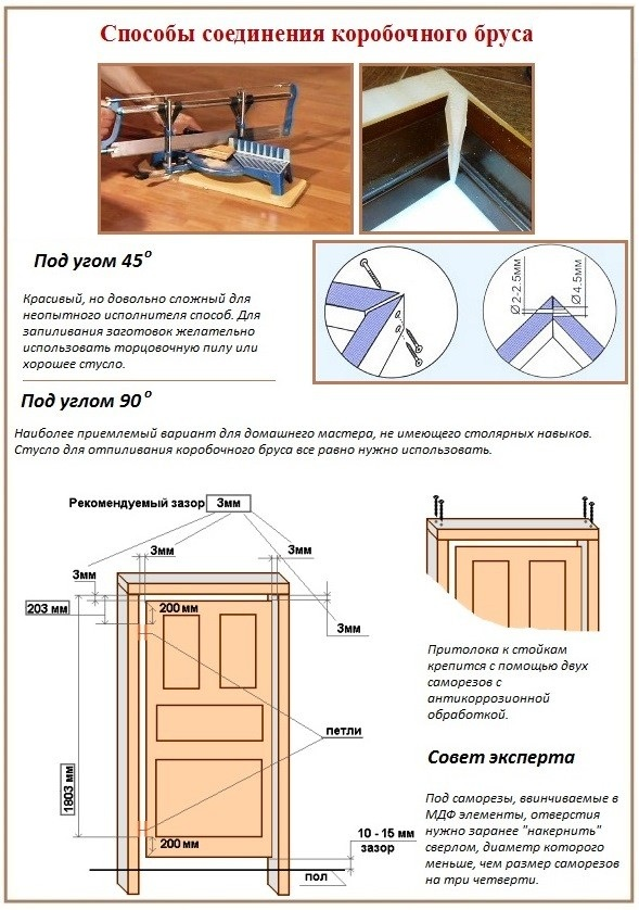 Установка межкомнатных дверей своими руками: пошаговая инструкция