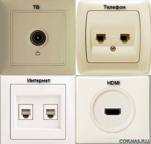 Виды и типы выключателей света: разновидности и востребованные марки