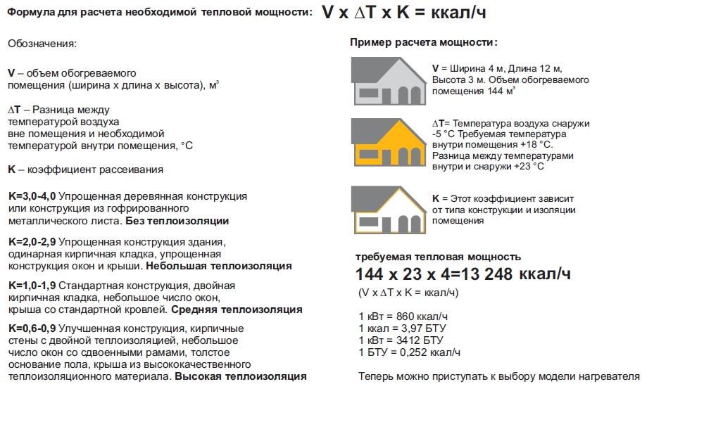 Расчёт теплопотерь через ограждающие конструкции