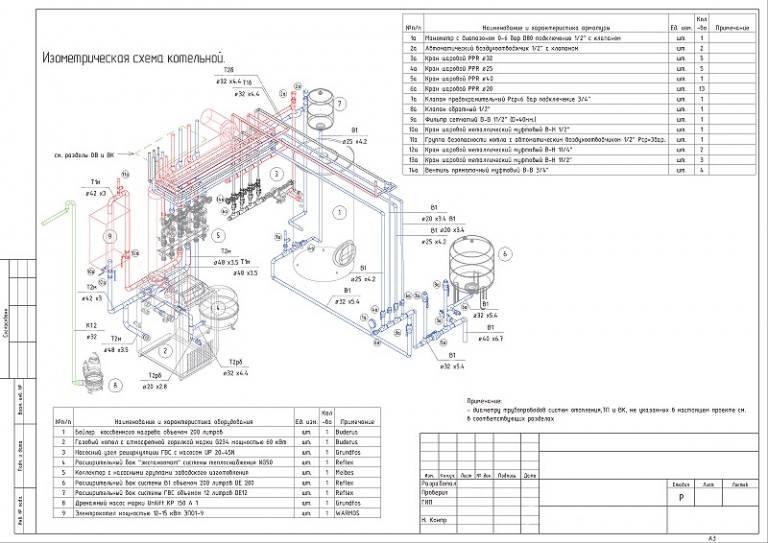 Схемы котельной частного дома: принципиальная, функциональная, технологическая
