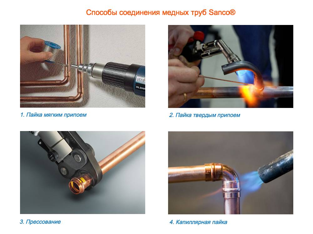 Монтаж медных труб отопления: способы соединения и установки - точка j