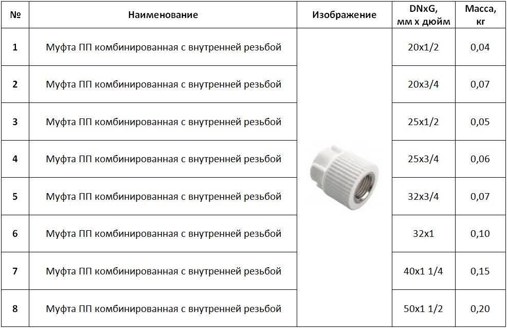 Возможно ли применение металлопластиковых труб для отопления?