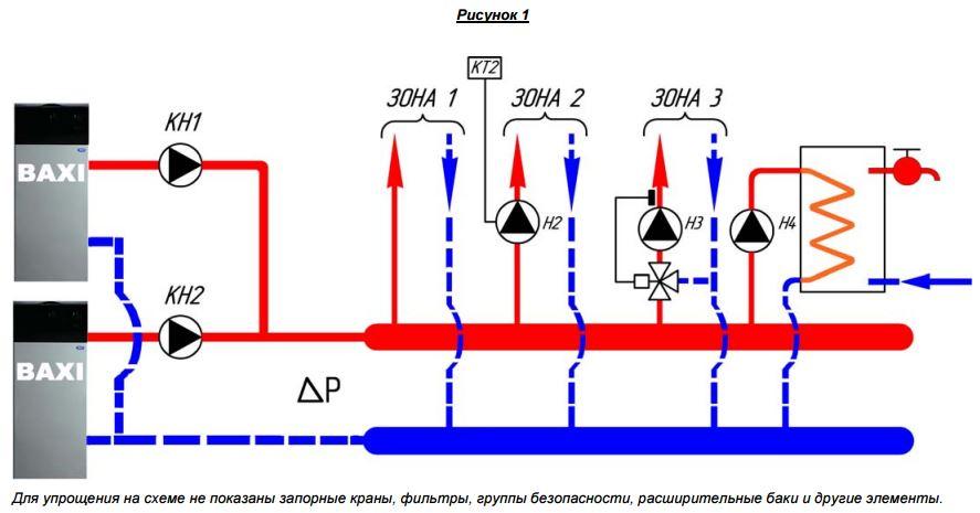 Гидрострелка для отопления: принцип работы, назначение, конструкция   гид по отоплению