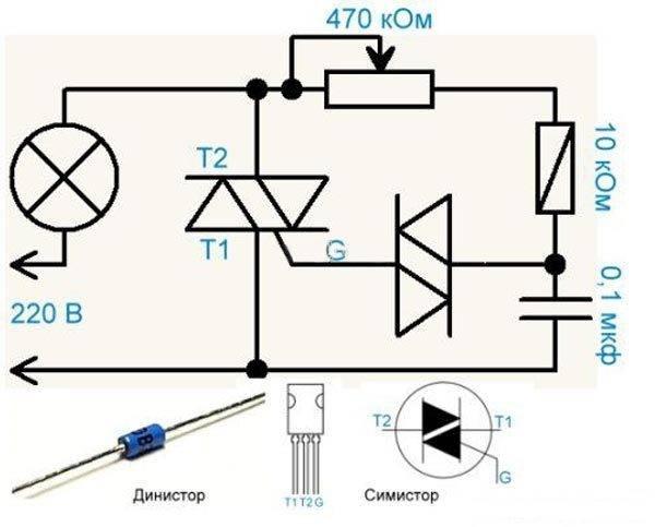 Что такое диммер - всё о электрике