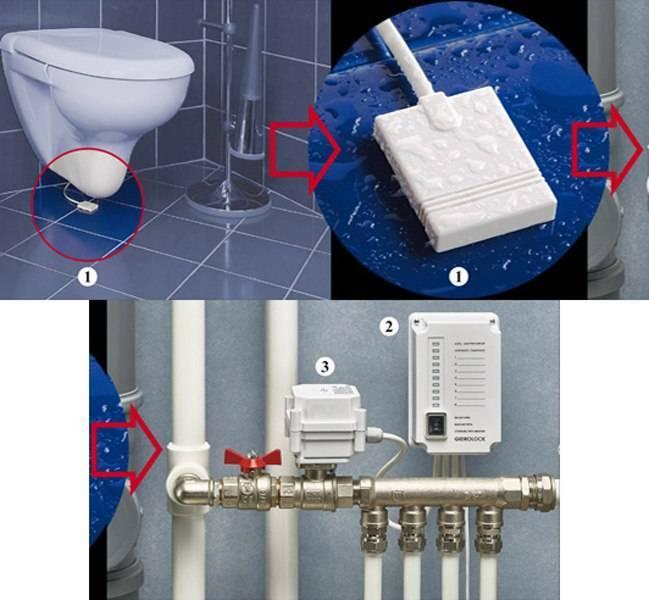 Датчик протечки воды и система защиты от протечек: устройство и монтаж